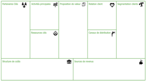 NHUMAN - Business Model Canvas