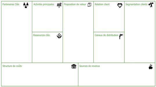 NHUMAN - Business Model Canvas